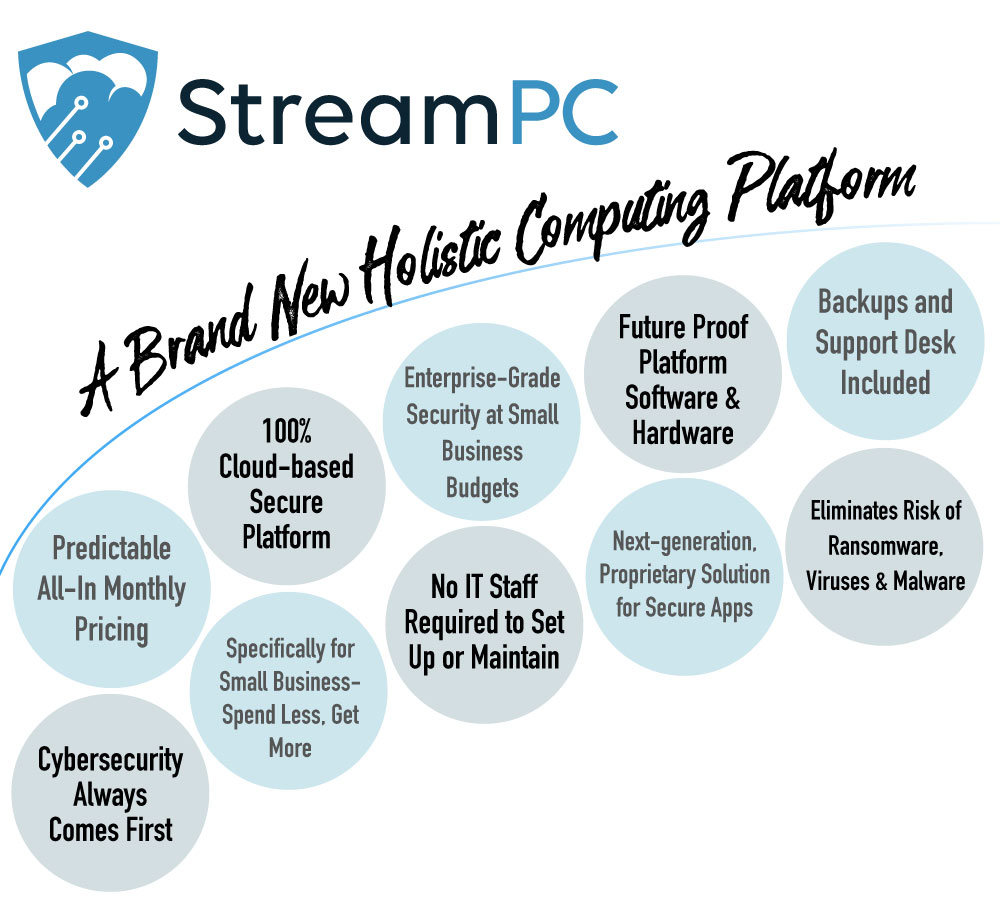 holistic computing platform mobile